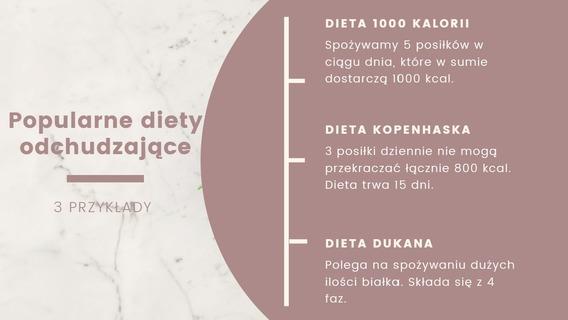 jaką dietę odchudzającą wybrać